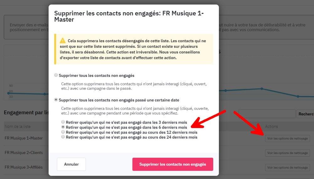 Fonctionnalité nettoyage des contacts désengagés d'Active Campaign